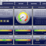 Monitoring Energy Usage In Your Home